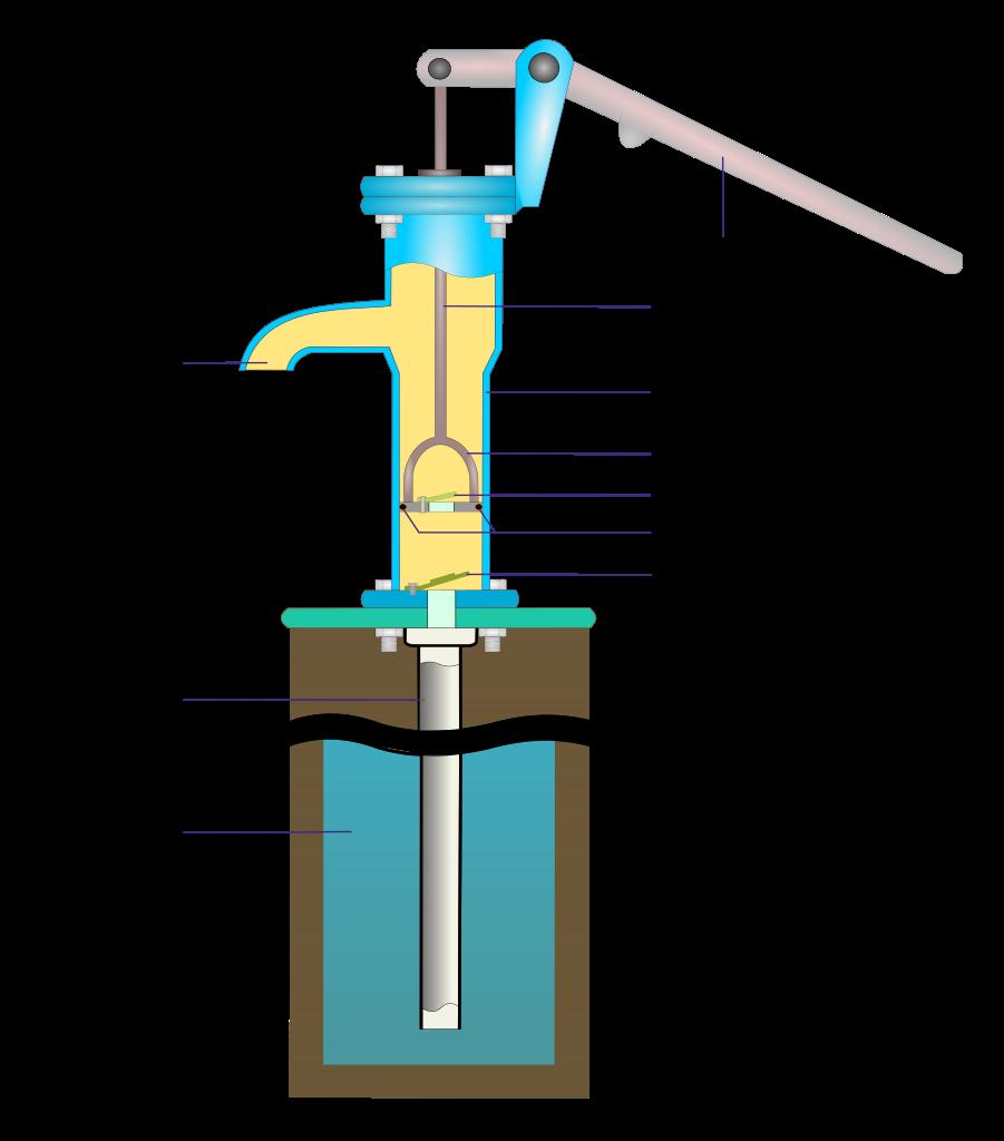 仕組み 井戸 ポンプ
